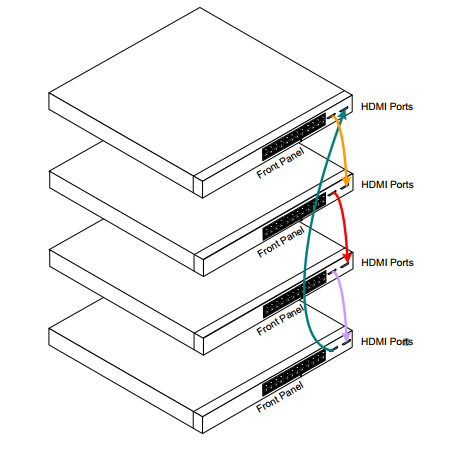 Stacking With The Dell Powerconnect 5548s on Double Switch Wiring Diagram