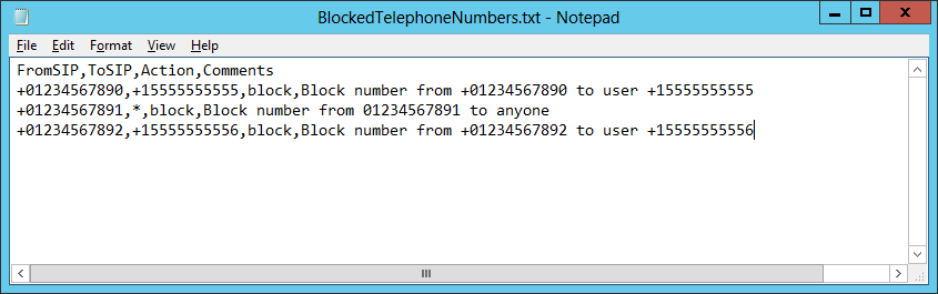 BlockedTelephoneNumbers Example