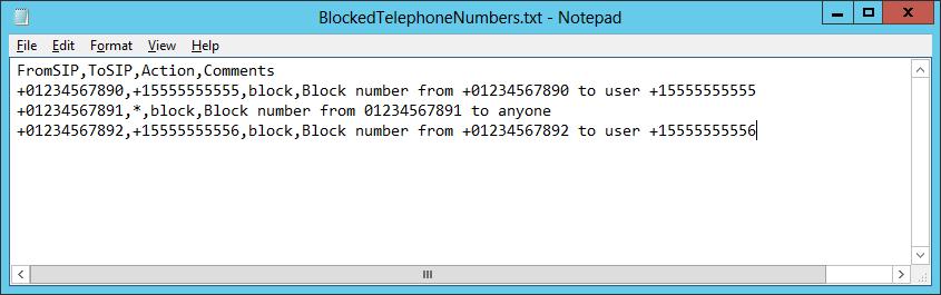 BlockedTelephoneNumbers Example