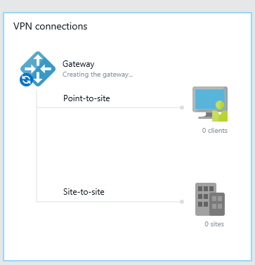 Azure - VPN Connections - Creating the gateway